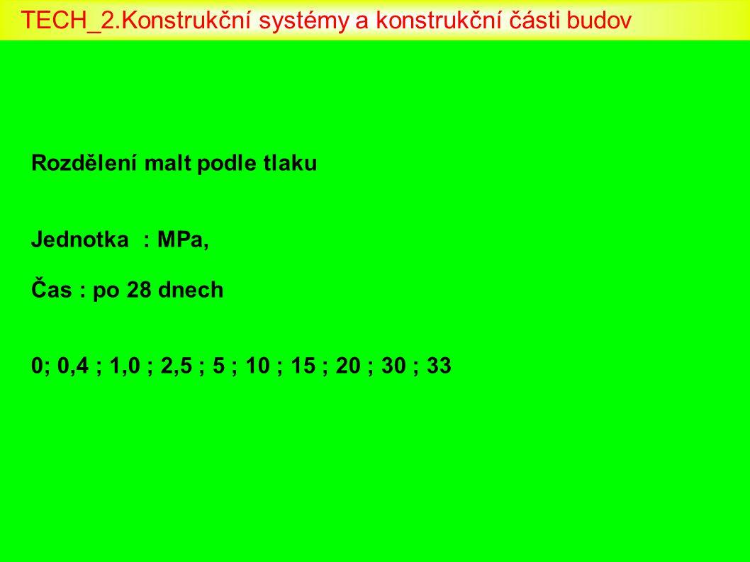 Rozdělení malt podle tlaku Jednotka : MPa, Čas : po 28 dnech 0; 0,4 ; 1,0 ; 2,5 ; 5 ; 10 ; 15 ; 20 ; 30 ; 33 TECH_2.Konstrukční systémy a konstrukční