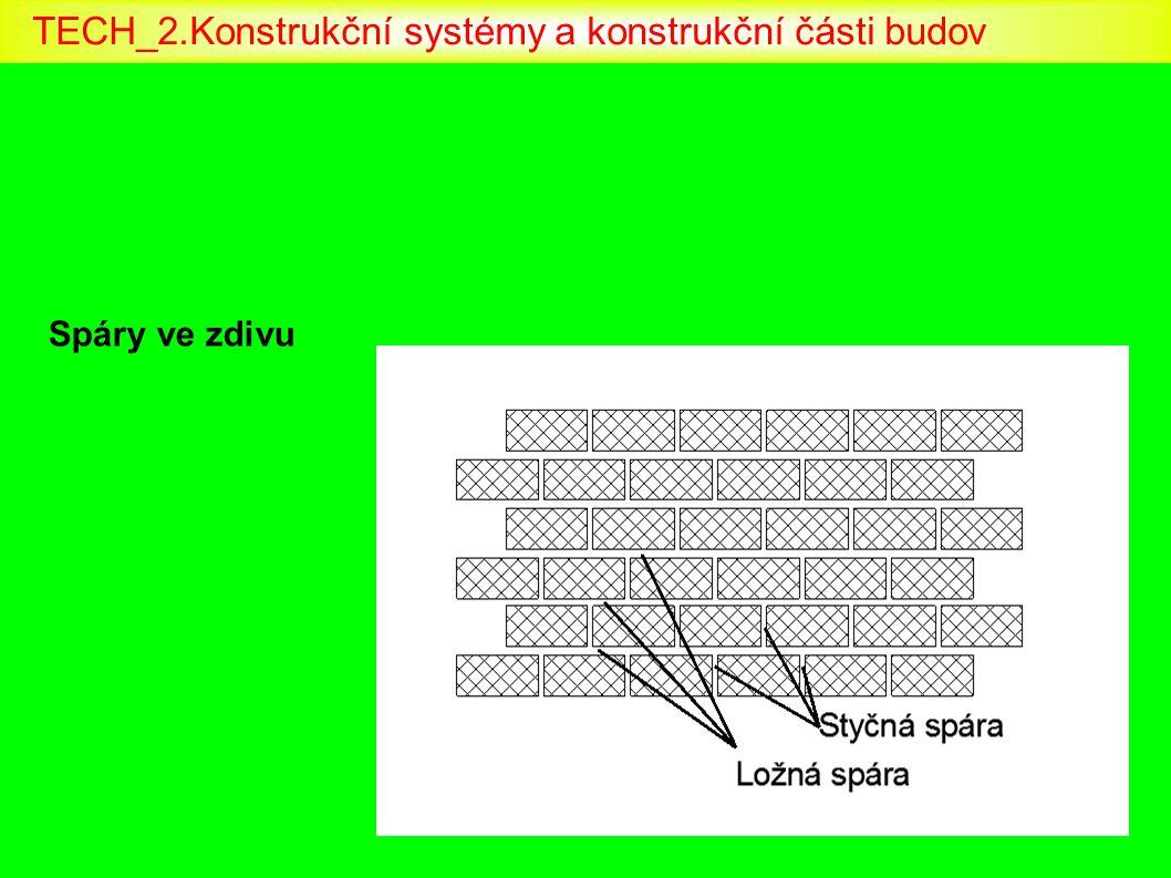 Spáry ve zdivu TECH_2.Konstrukční systémy a konstrukční části budov