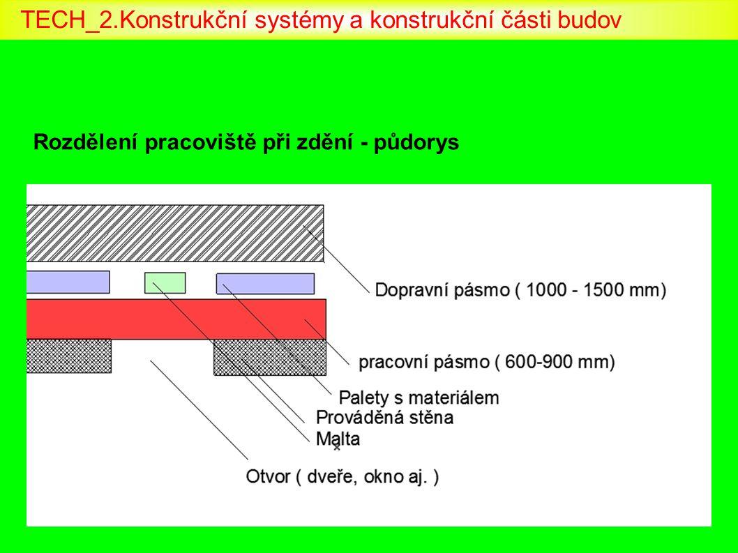Rozdělení pracoviště při zdění - půdorys TECH_2.Konstrukční systémy a konstrukční části budov