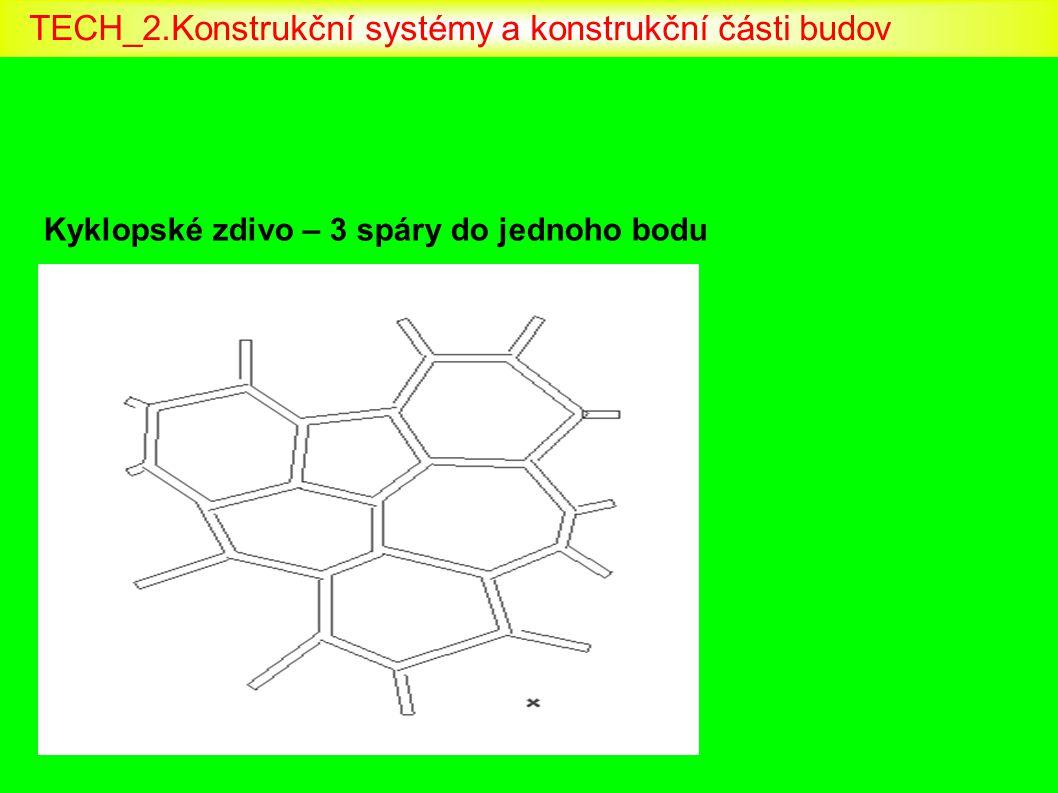 Kyklopské zdivo – 3 spáry do jednoho bodu TECH_2.Konstrukční systémy a konstrukční části budov