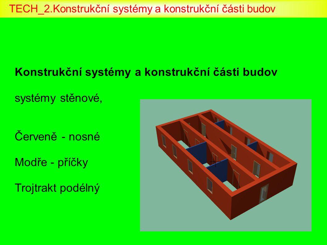 Konstrukční systémy a konstrukční části budov systémy stěnové, Červeně - nosné Modře - příčky Trojtrakt podélný TECH_2.Konstrukční systémy a konstrukč