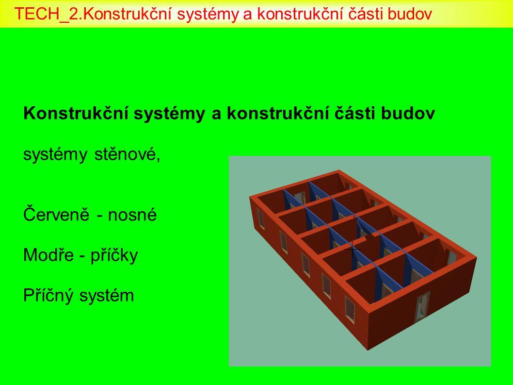 Konstrukční systémy a konstrukční části budov systémy stěnové, Červeně - nosné Modře - příčky Příčný systém TECH_2.Konstrukční systémy a konstrukční č