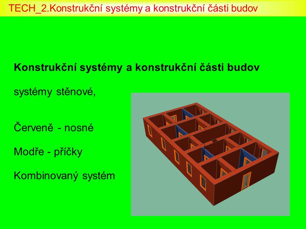 Konstrukční systémy a konstrukční části budov systémy stěnové, Červeně - nosné Modře - příčky Kombinovaný systém TECH_2.Konstrukční systémy a konstruk