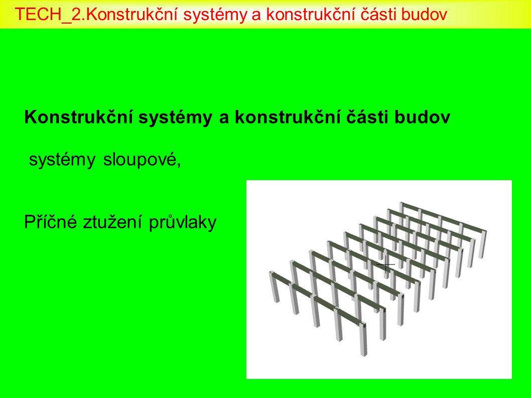 Materiály na svislé nosné konstrukce - zděné ( cihla ) - plynosilikát ( YTONG, HEBEL aj.) - pálená keramika ( POROTHERM aj.