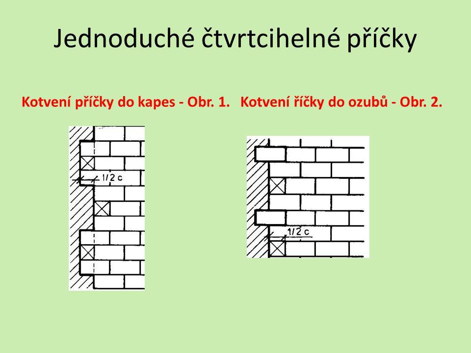 Jednoduché čtvrtcihelné příčky Kotvení čtvrtcihelné příčky do zdiva z materiálů, do nichž nelze provést kapsy - Obr.