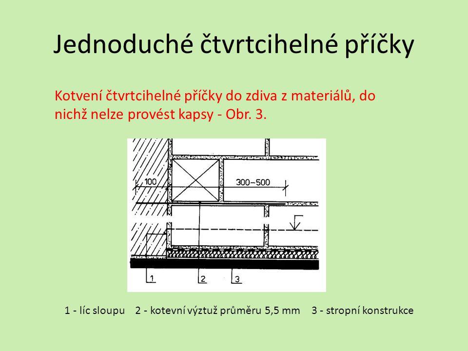 Jednoduché čtvrtcihelné příčky Zavázání čtvrtcihelné příčky do zdiva - obr.