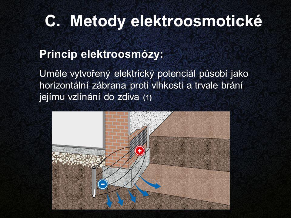 C. Metody elektroosmotické Uměle vytvořený elektrický potenciál působí jako horizontální zábrana proti vlhkosti a trvale brání jejímu vzlínání do zdiv