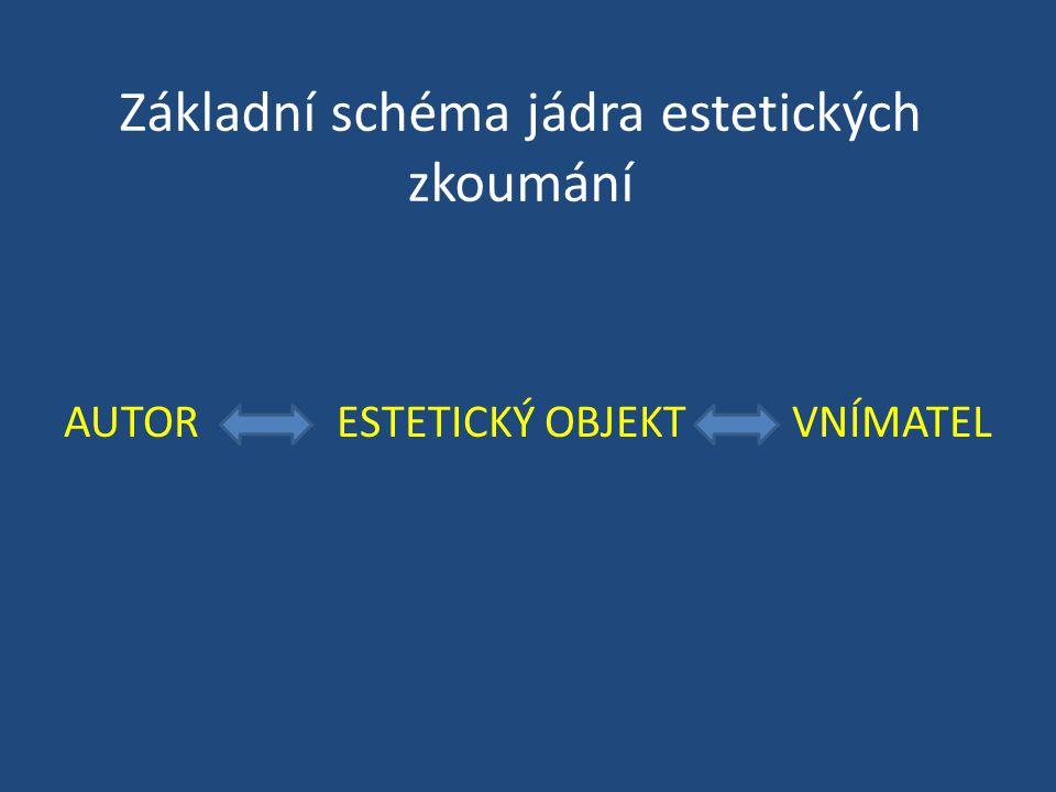 Základní schéma jádra estetických zkoumání AUTOR ESTETICKÝ OBJEKT VNÍMATEL