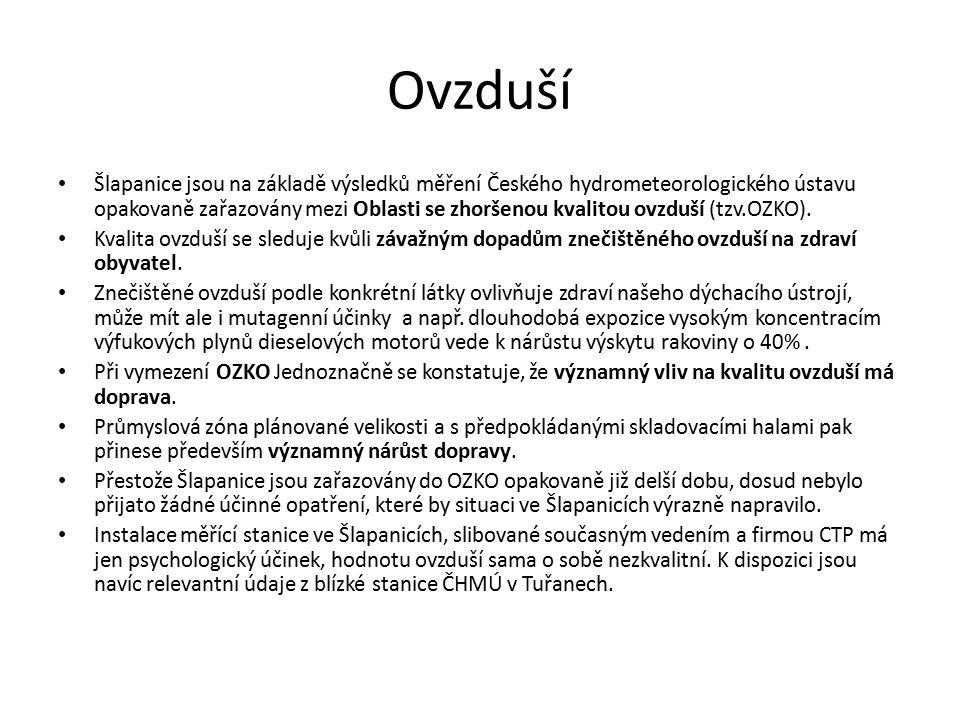 Ovzduší Šlapanice jsou na základě výsledků měření Českého hydrometeorologického ústavu opakovaně zařazovány mezi Oblasti se zhoršenou kvalitou ovzduší