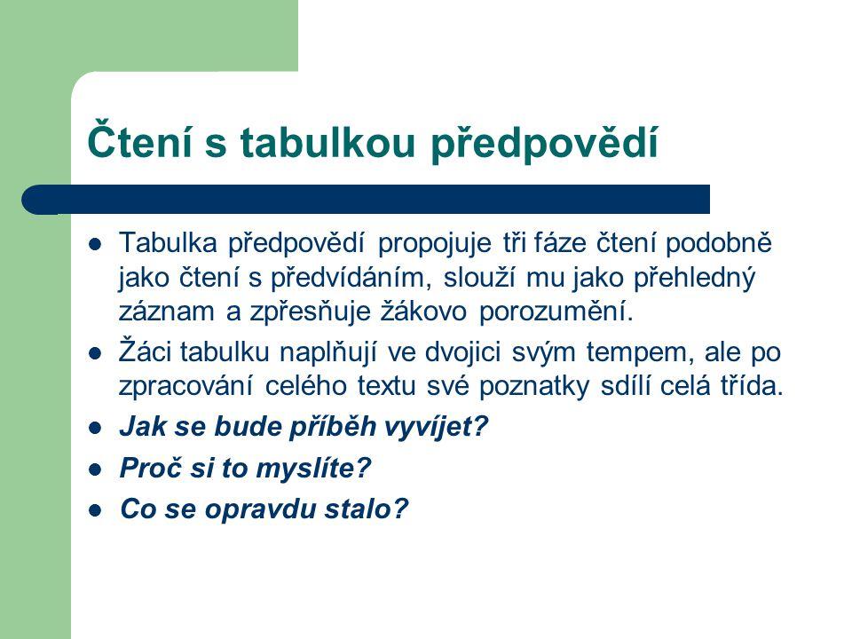 Skládankové čtení Metoda vhodná při četbě společného textu.
