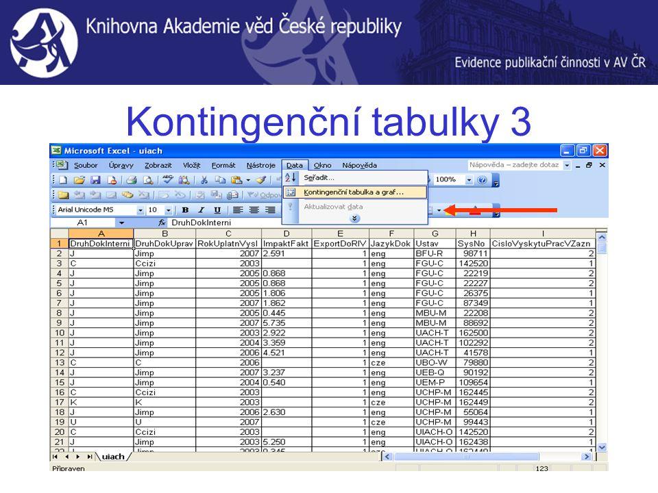 Kontingenční tabulky 3