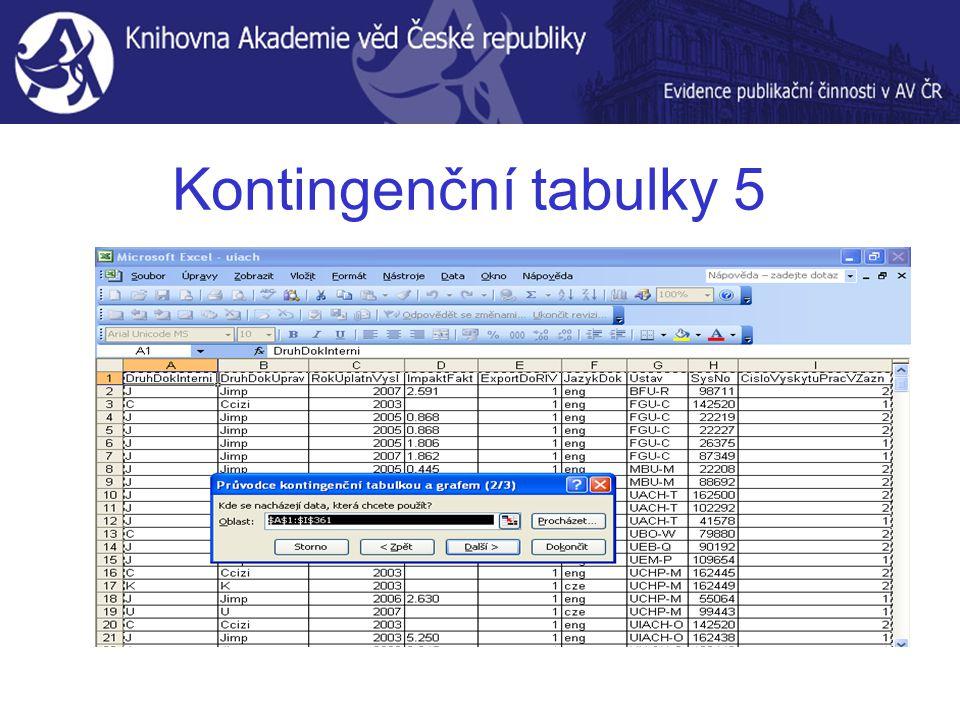 Kontingenční tabulky 5