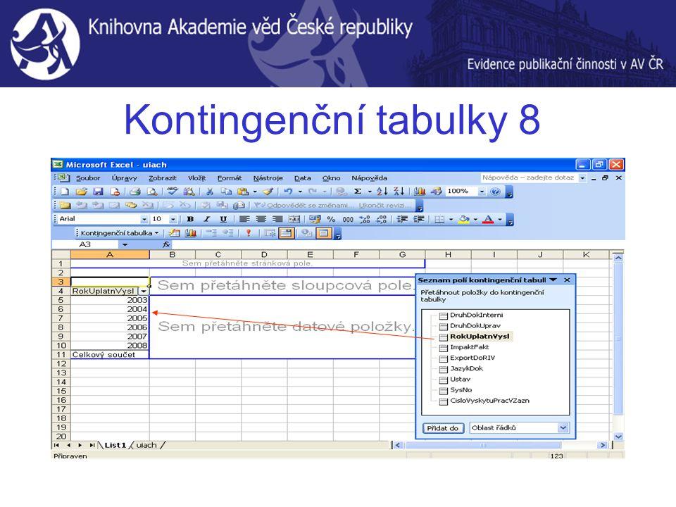 Kontingenční tabulky 8