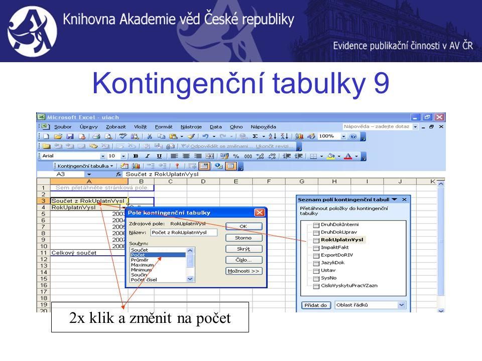 Kontingenční tabulky 9 2x klik a změnit na počet