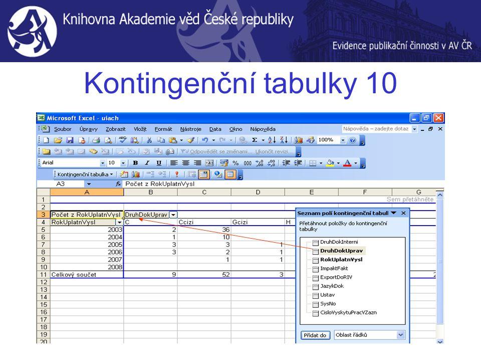 Kontingenční tabulky 10
