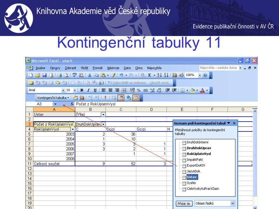 Kontingenční tabulky 11