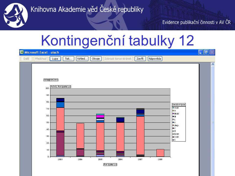 Kontingenční tabulky 12