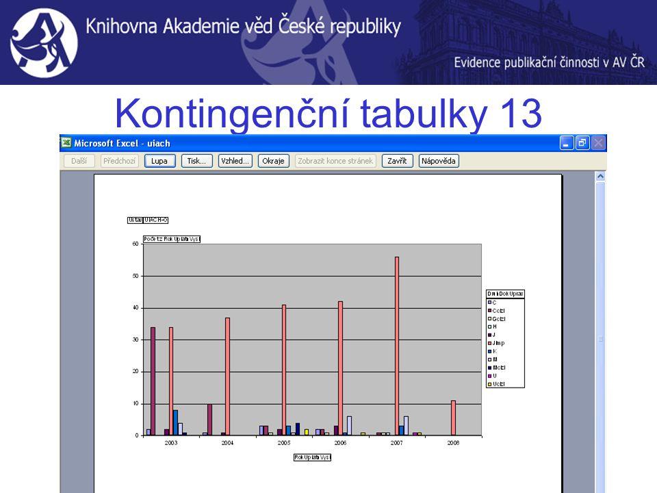 Kontingenční tabulky 13