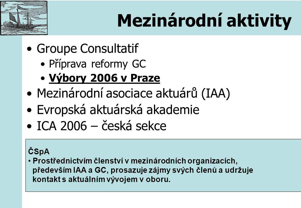 Mezinárodní aktivity Groupe Consultatif Příprava reformy GC Výbory 2006 v Praze Mezinárodní asociace aktuárů (IAA) Evropská aktuárská akademie ICA 2006 – česká sekce ČSpA Prostřednictvím členství v mezinárodních organizacích, především IAA a GC, prosazuje zájmy svých členů a udržuje kontakt s aktuálním vývojem v oboru.