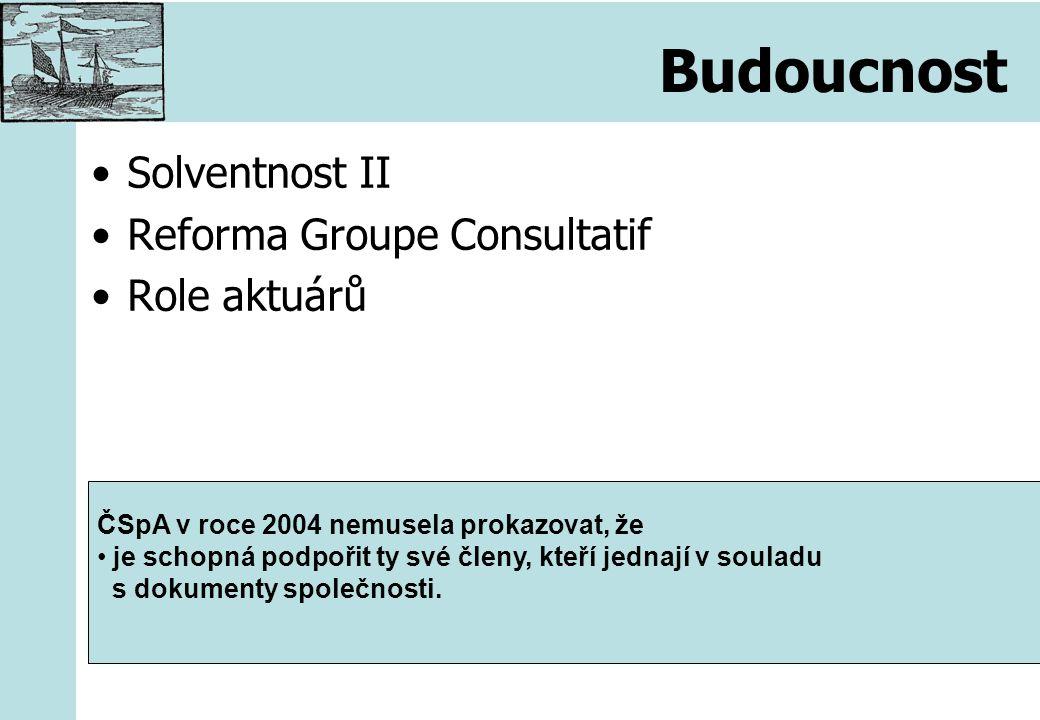 Budoucnost Solventnost II Reforma Groupe Consultatif Role aktuárů ČSpA v roce 2004 nemusela prokazovat, že je schopná podpořit ty své členy, kteří jednají v souladu s dokumenty společnosti.