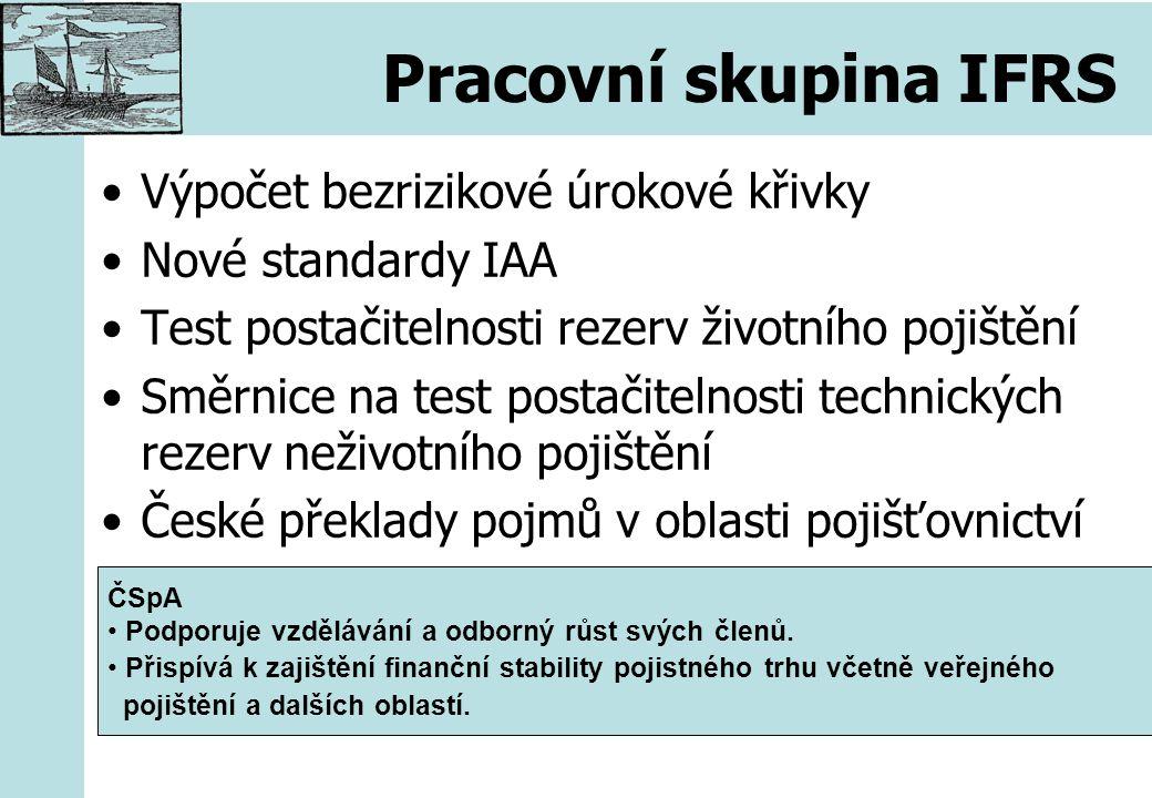 Pracovní skupina IFRS Výpočet bezrizikové úrokové křivky Nové standardy IAA Test postačitelnosti rezerv životního pojištění Směrnice na test postačitelnosti technických rezerv neživotního pojištění České překlady pojmů v oblasti pojišťovnictví ČSpA Podporuje vzdělávání a odborný růst svých členů.