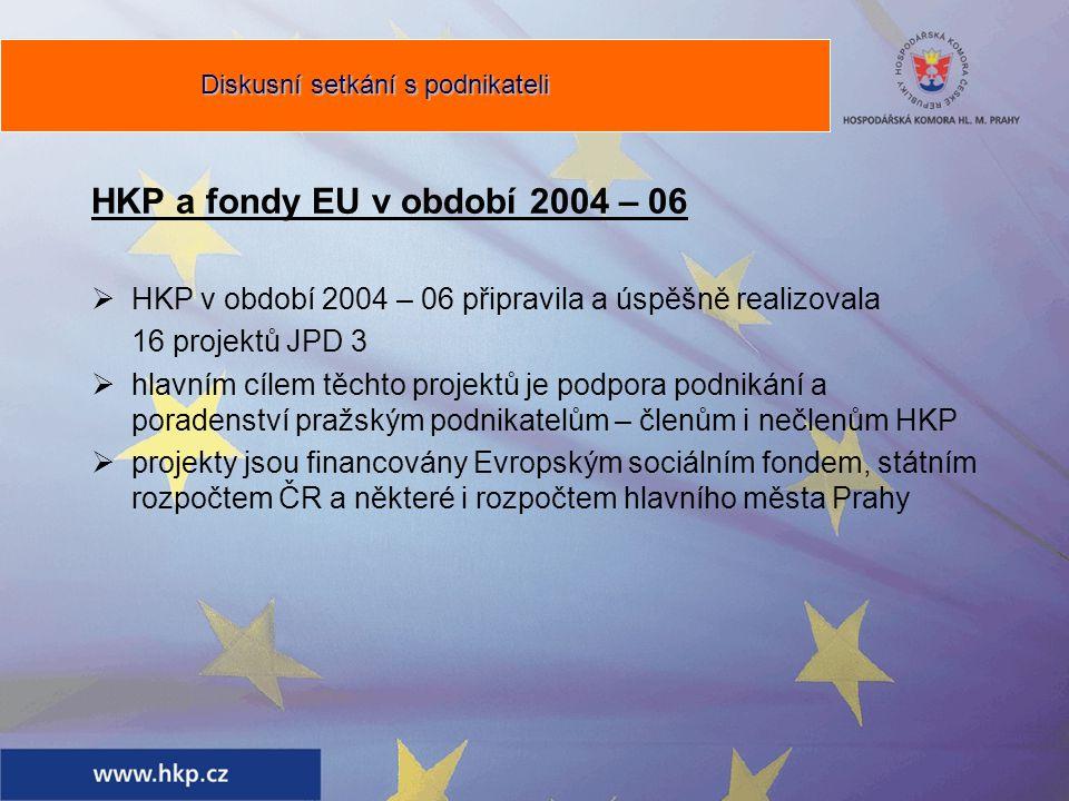 HKP a fondy EU v období 2004 – 06  HKP v období 2004 – 06 připravila a úspěšně realizovala 16 projektů JPD 3  hlavním cílem těchto projektů je podpora podnikání a poradenství pražským podnikatelům – členům i nečlenům HKP  projekty jsou financovány Evropským sociálním fondem, státním rozpočtem ČR a některé i rozpočtem hlavního města Prahy Diskusní setkání s podnikateli