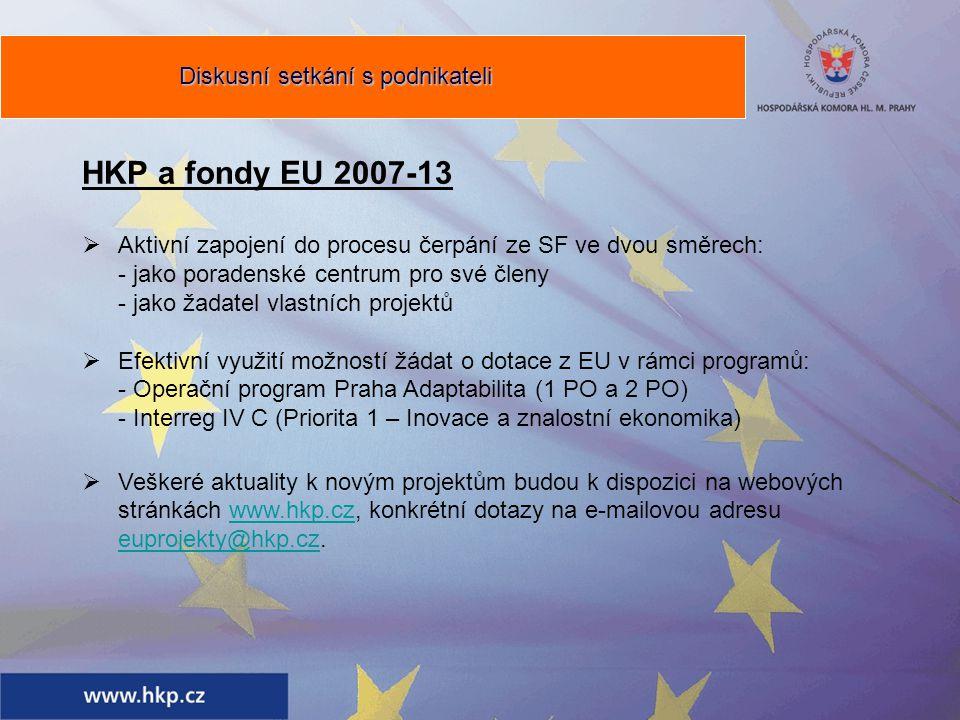 HKP a fondy EU 2007-13  Aktivní zapojení do procesu čerpání ze SF ve dvou směrech: - jako poradenské centrum pro své členy - jako žadatel vlastních projektů  Efektivní využití možností žádat o dotace z EU v rámci programů: - Operační program Praha Adaptabilita (1 PO a 2 PO) - Interreg IV C (Priorita 1 – Inovace a znalostní ekonomika)  Veškeré aktuality k novým projektům budou k dispozici na webových stránkách www.hkp.cz, konkrétní dotazy na e-mailovou adresu euprojekty@hkp.cz.www.hkp.cz euprojekty@hkp.cz Diskusní setkání s podnikateli