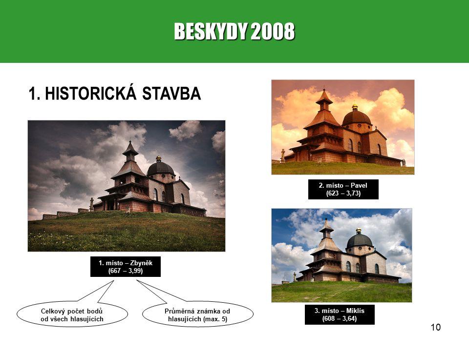 10 BESKYDY 2008 1. HISTORICKÁ STAVBA 1. místo – Zbyněk (667 – 3,99) 2.