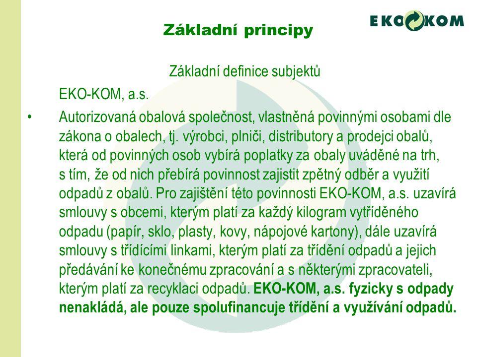 Základní definice subjektů EKO-KOM, a.s. Autorizovaná obalová společnost, vlastněná povinnými osobami dle zákona o obalech, tj. výrobci, plniči, distr