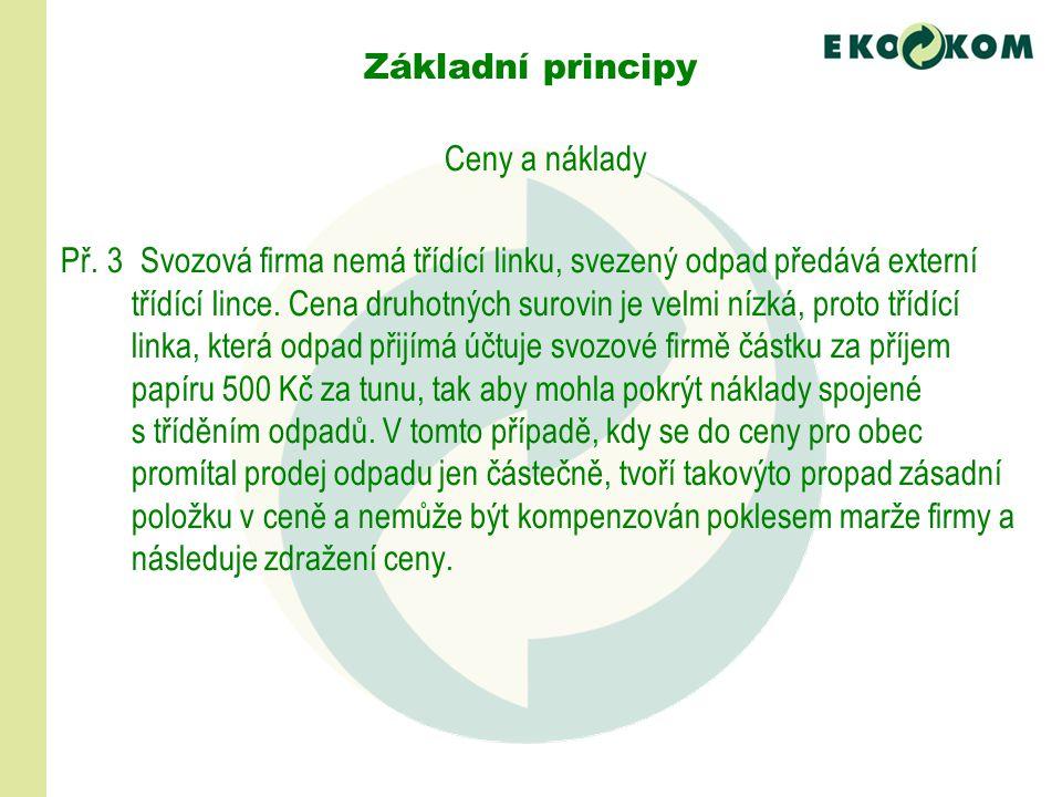 Ceny a náklady Př.3 Svozová firma nemá třídící linku, svezený odpad předává externí třídící lince.