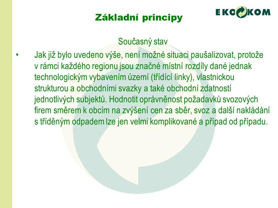 Současný stav Jak již bylo uvedeno výše, není možné situaci paušalizovat, protože v rámci každého regionu jsou značné místní rozdíly dané jednak techn