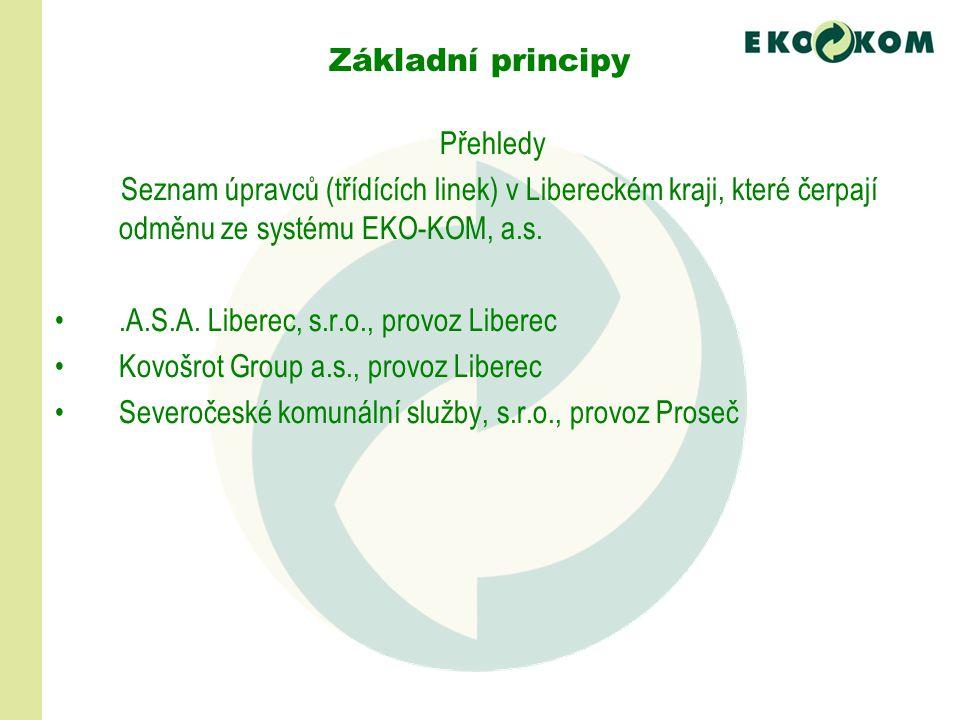 Přehledy Seznam úpravců (třídících linek) v Libereckém kraji, které čerpají odměnu ze systému EKO-KOM, a.s..A.S.A.