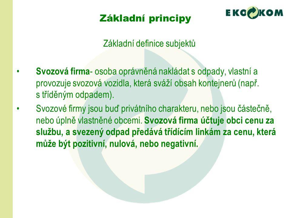Základní definice subjektů Svozová firma - osoba oprávněná nakládat s odpady, vlastní a provozuje svozová vozidla, která sváží obsah kontejnerů (např.