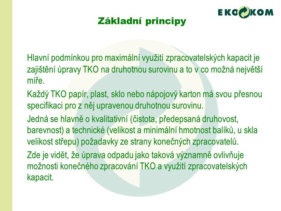 Základní principy Hlavní podmínkou pro maximální využití zpracovatelských kapacit je zajištění úpravy TKO na druhotnou surovinu a to v co možná největ