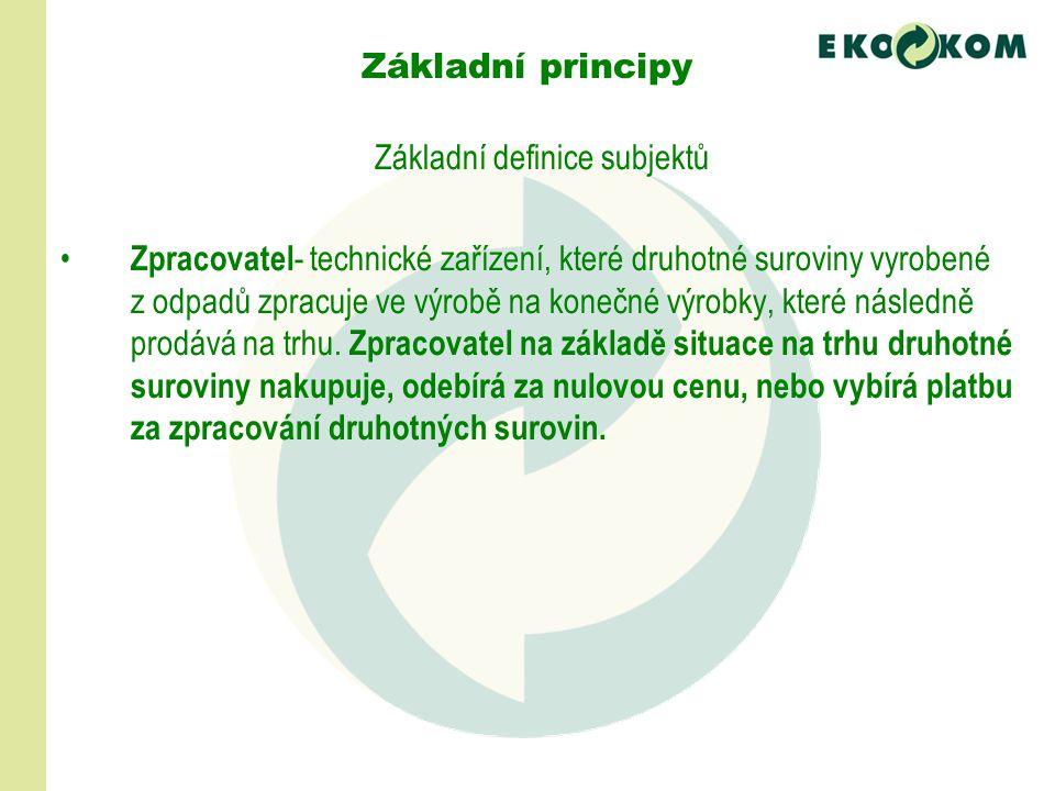 Základní definice subjektů Zpracovatel - technické zařízení, které druhotné suroviny vyrobené z odpadů zpracuje ve výrobě na konečné výrobky, které ná