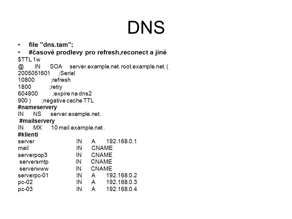 DNS file dns.tam ; #časové prodlevy pro refresh,reconect a jiné $TTL 1w @ IN SOA server.example.net.