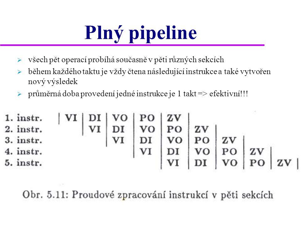 Plný pipeline  všech pět operací probíhá současně v pěti různých sekcích  během každého taktu je vždy čtena následující instrukce a také vytvořen no