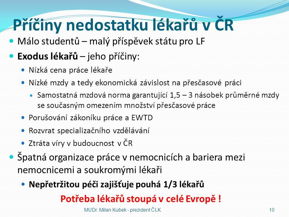 Příčiny nedostatku lékařů v ČR Málo studentů – malý příspěvek státu pro LF Exodus lékařů – jeho příčiny: Nízká cena práce lékaře Nízké mzdy a tedy eko