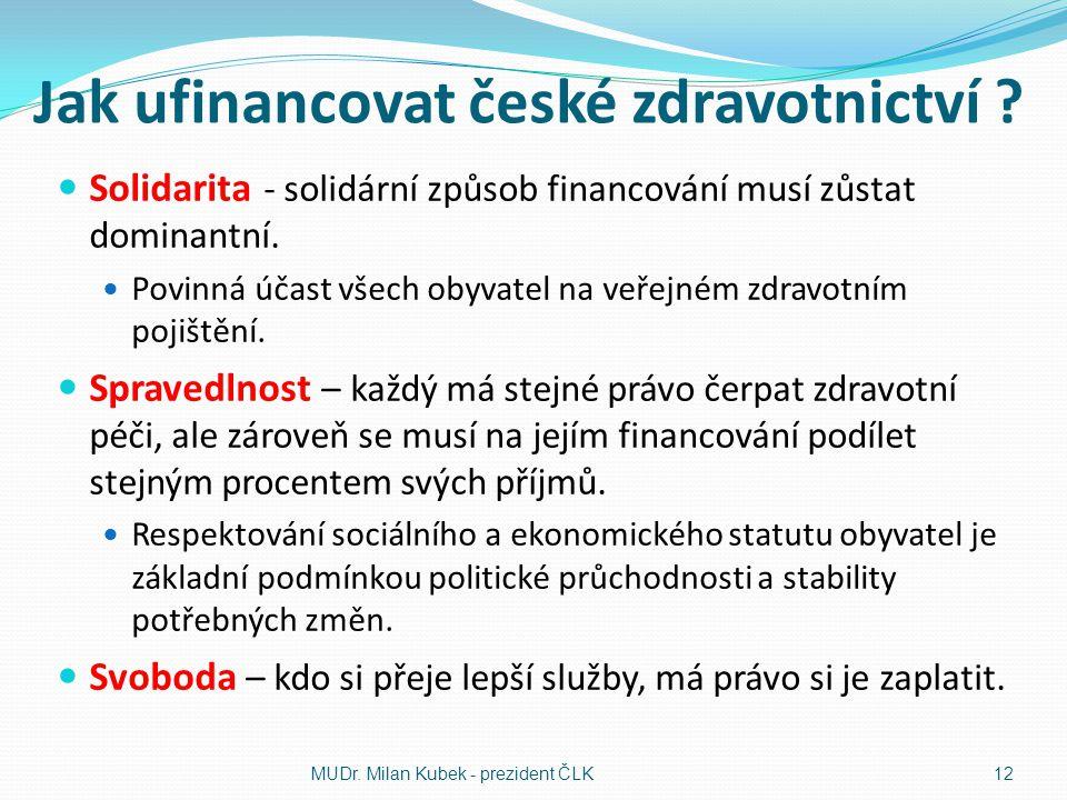 Jak ufinancovat české zdravotnictví ? Solidarita - solidární způsob financování musí zůstat dominantní. Povinná účast všech obyvatel na veřejném zdrav
