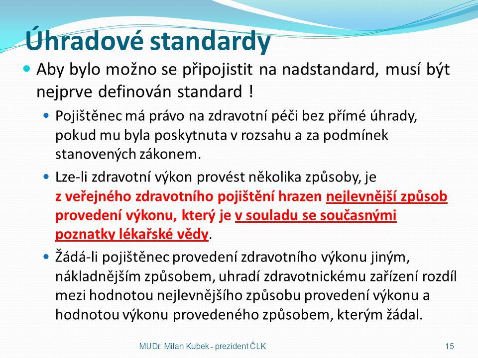 Úhradové standardy Aby bylo možno se připojistit na nadstandard, musí být nejprve definován standard ! Pojištěnec má právo na zdravotní péči bez přímé