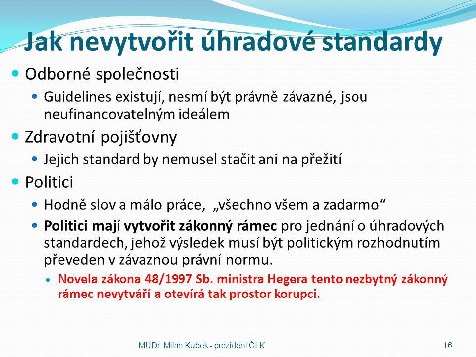 Jak nevytvořit úhradové standardy Odborné společnosti Guidelines existují, nesmí být právně závazné, jsou neufinancovatelným ideálem Zdravotní pojišťo