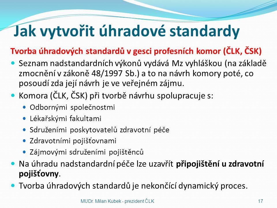 Jak vytvořit úhradové standardy Tvorba úhradových standardů v gesci profesních komor (ČLK, ČSK) Seznam nadstandardních výkonů vydává Mz vyhláškou (na
