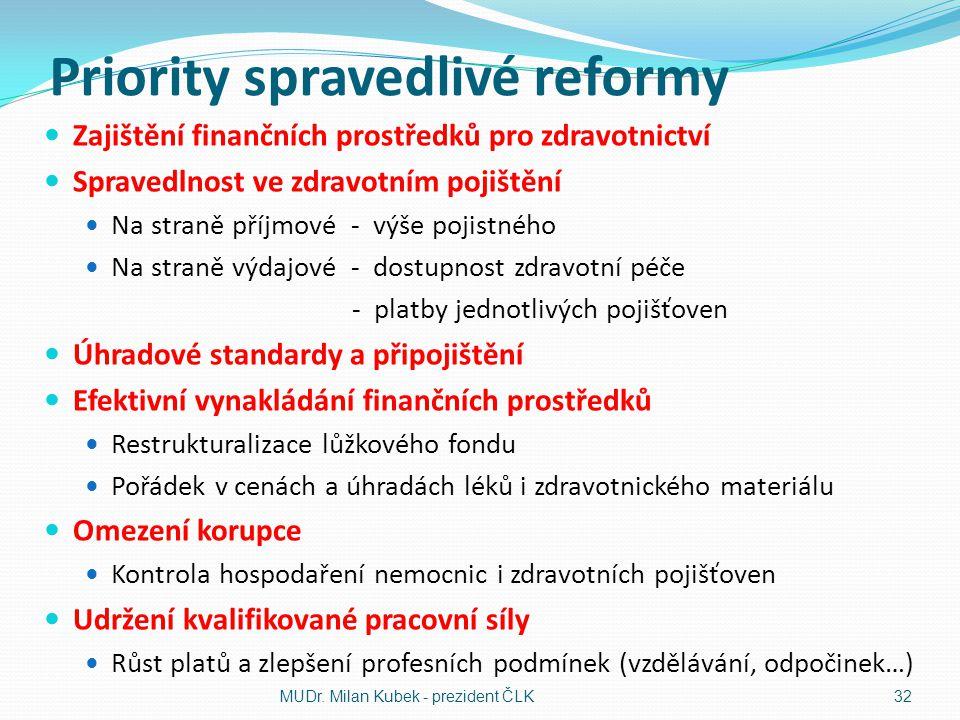 Priority spravedlivé reformy Zajištění finančních prostředků pro zdravotnictví Spravedlnost ve zdravotním pojištění Na straně příjmové - výše pojistné