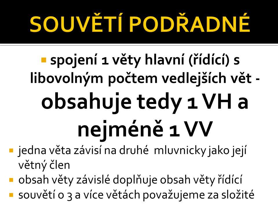  spojení 1 věty hlavní (řídící) s libovolným počtem vedlejších vět - obsahuje tedy 1 VH a nejméně 1 VV  jedna věta závisí na druhé mluvnicky jako je