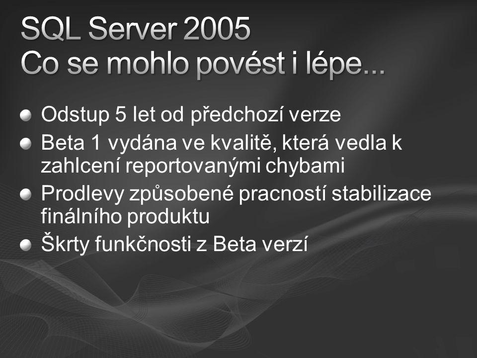 Odstup 5 let od předchozí verze Beta 1 vydána ve kvalitě, která vedla k zahlcení reportovanými chybami Prodlevy způsobené pracností stabilizace finálního produktu Škrty funkčnosti z Beta verzí