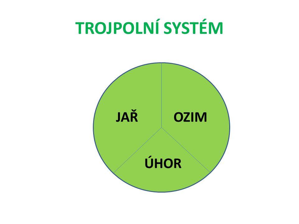 TROJPOLNÍ SYSTÉM –JAŘ–JAŘ JAŘOZIM ÚHOR