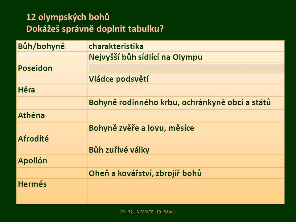Do dnešních dnů nás obklopují antické řecké stavby a sochy. Součástí češtiny je mnoho řeckých slov (keramika,magnet,bajka, komedie, kolos,geometrie, m