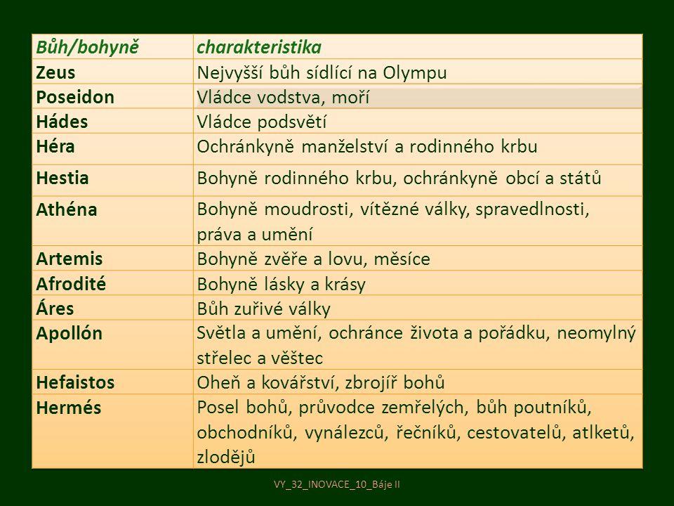 12 olympských bohů Dokážeš správně doplnit tabulku? VY_32_INOVACE_10_Báje II