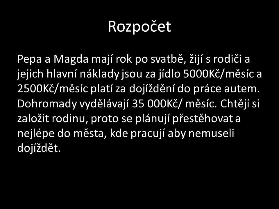 Rozpočet Pepa a Magda mají rok po svatbě, žijí s rodiči a jejich hlavní náklady jsou za jídlo 5000Kč/měsíc a 2500Kč/měsíc platí za dojíždění do práce autem.