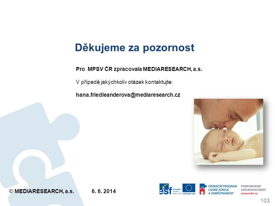 Děkujeme za pozornost 103 Pro MPSV ČR zpracovala MEDIARESEARCH, a.s.